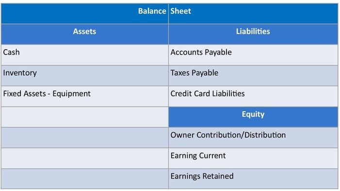 Balance Sheet 062920